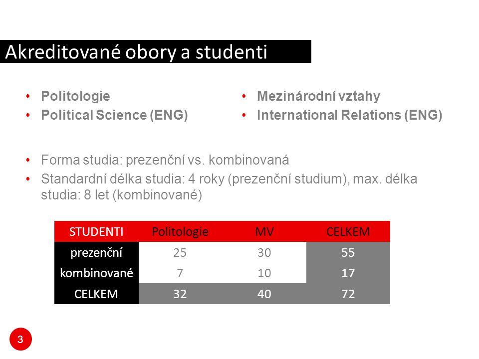 Akreditované obory a studenti
