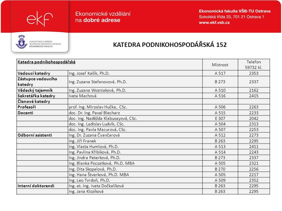 KATEDRA PODNIKOHOSPODÁŘSKÁ 152