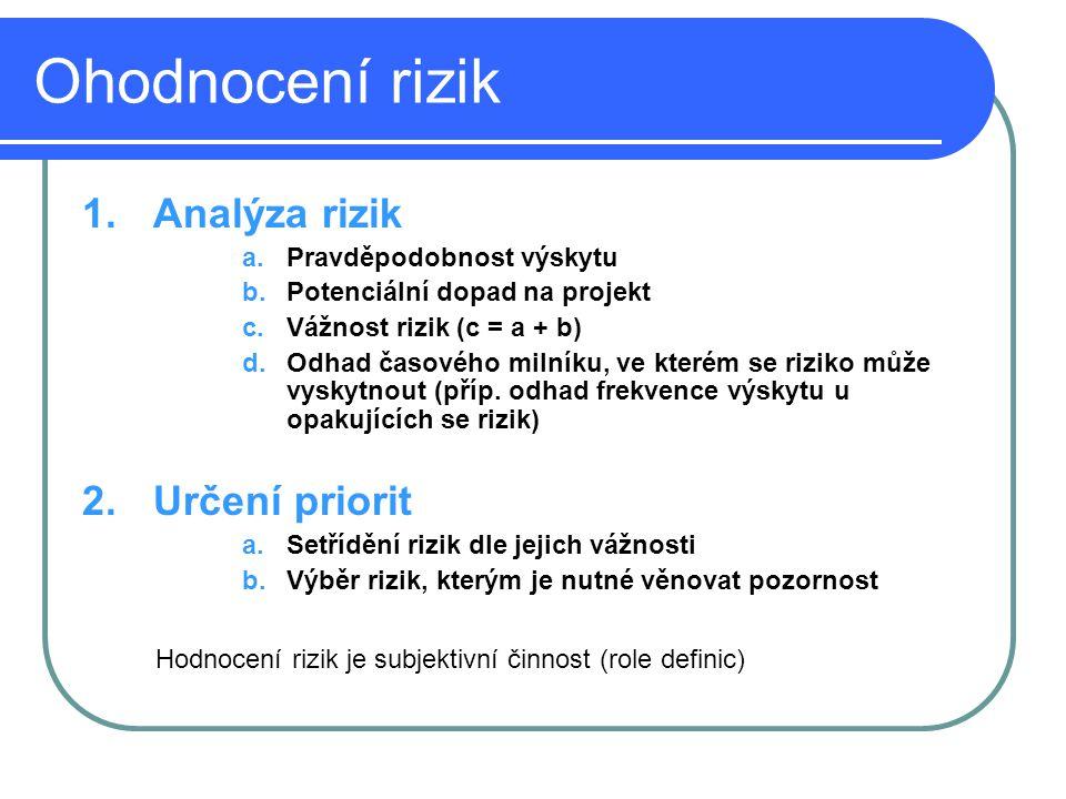 Ohodnocení rizik Analýza rizik Určení priorit Pravděpodobnost výskytu