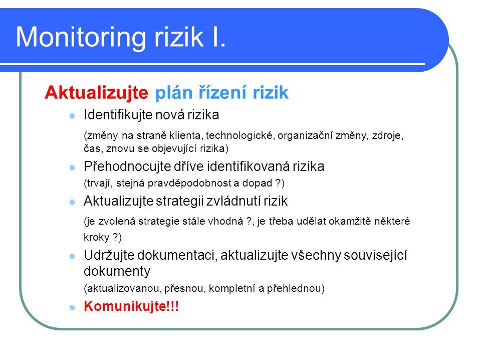 Monitoring rizik I. Aktualizujte plán řízení rizik