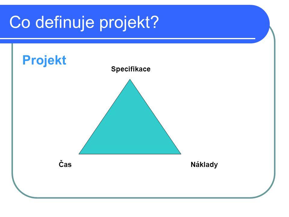 Co definuje projekt Projekt Specifikace Čas Náklady