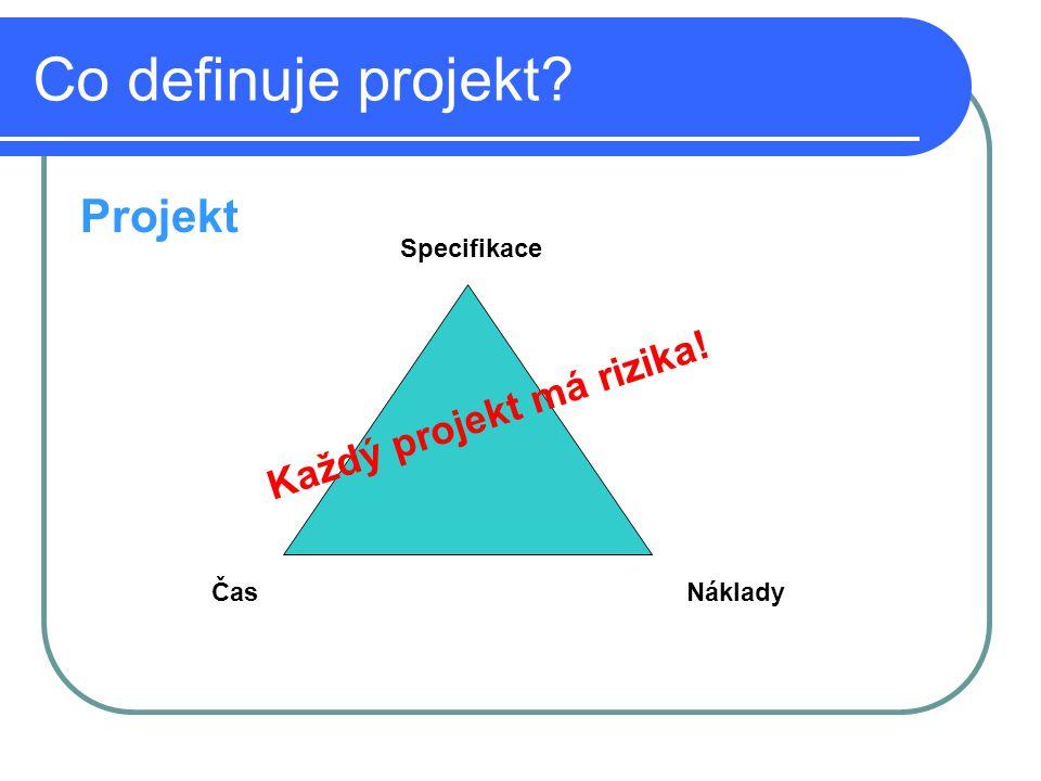 Co definuje projekt Projekt Každý projekt má rizika! Specifikace Čas