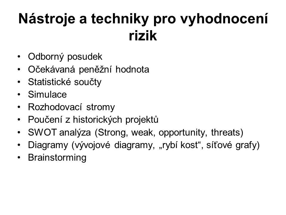 Nástroje a techniky pro vyhodnocení rizik