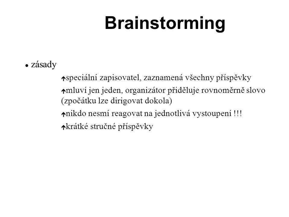 Brainstorming zásady. speciální zapisovatel, zaznamená všechny příspěvky.