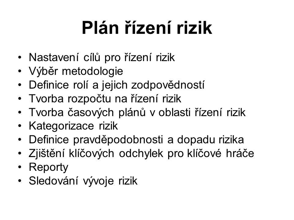 Plán řízení rizik Nastavení cílů pro řízení rizik Výběr metodologie