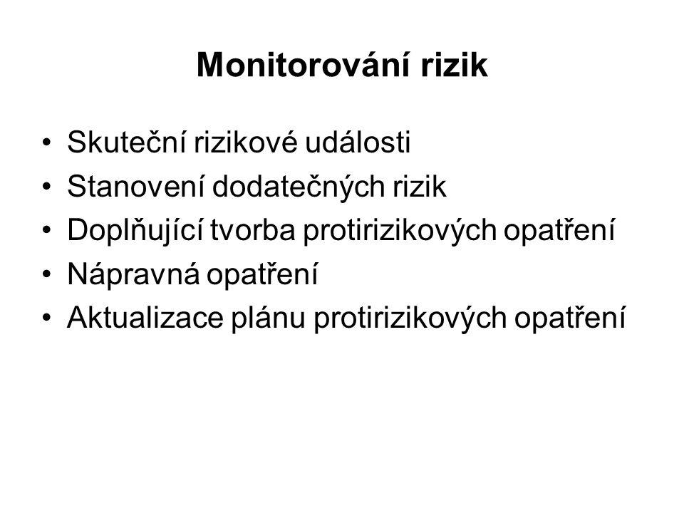 Monitorování rizik Skuteční rizikové události