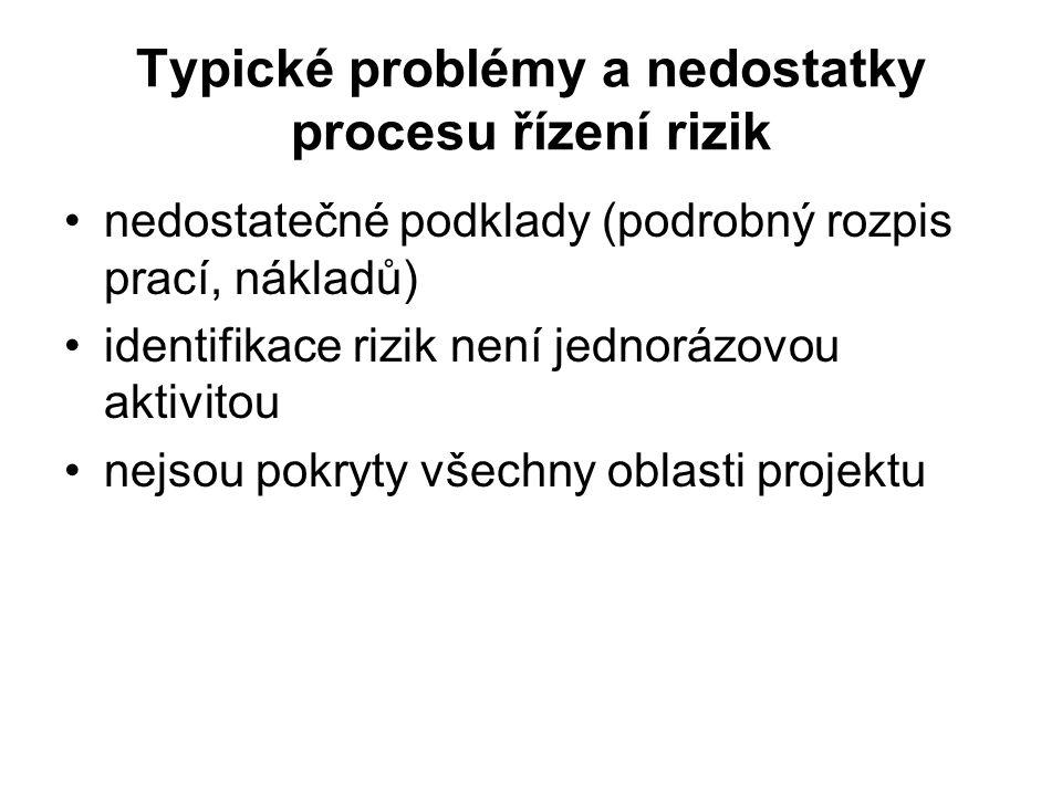 Typické problémy a nedostatky procesu řízení rizik