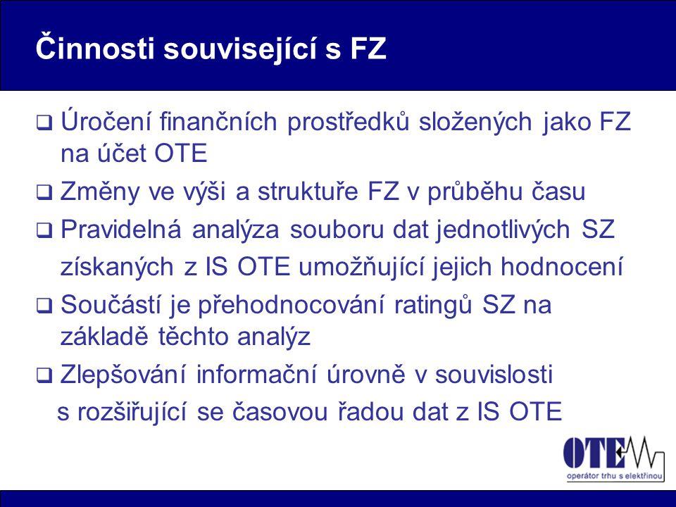 Činnosti související s FZ