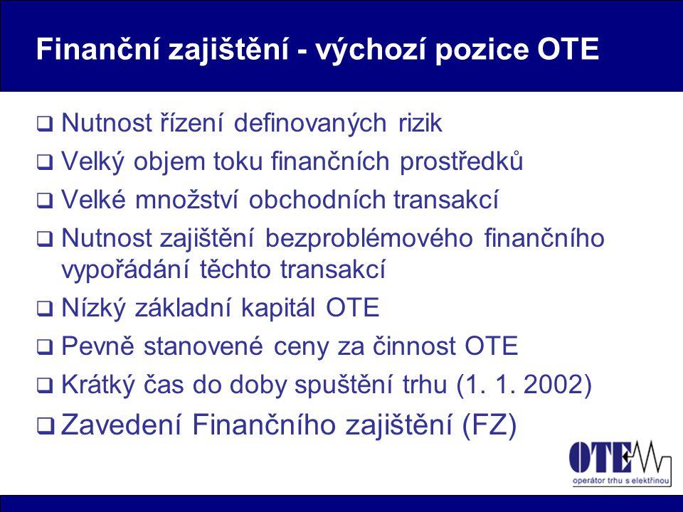 Finanční zajištění - výchozí pozice OTE