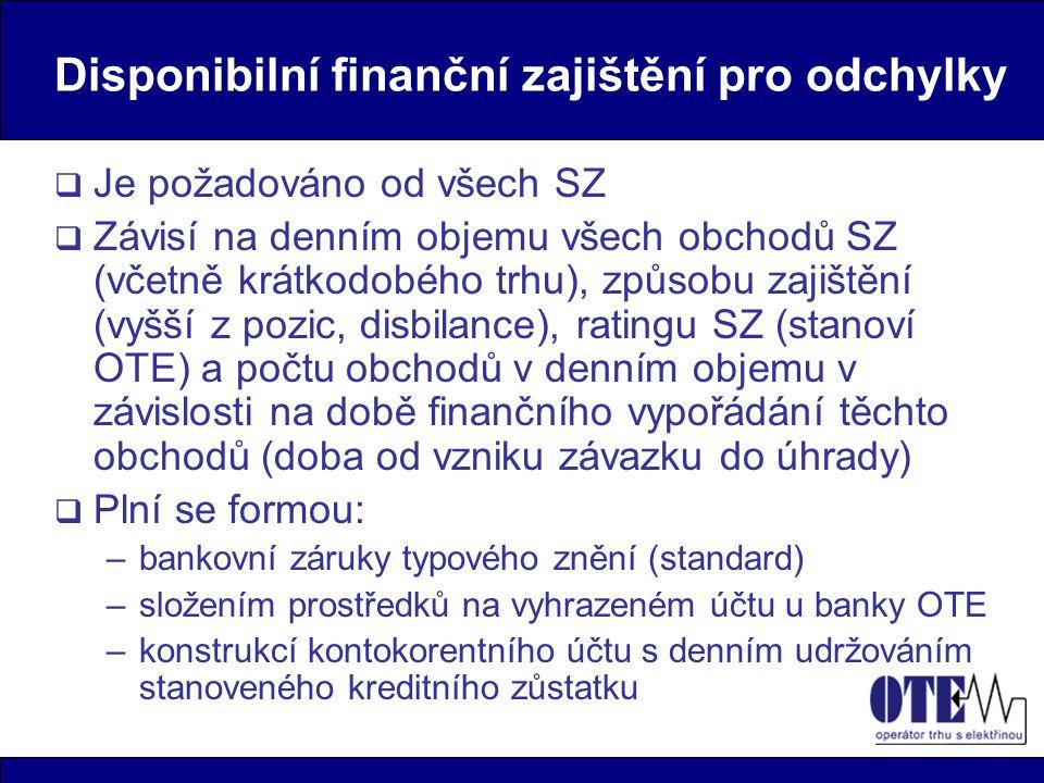 Disponibilní finanční zajištění pro odchylky