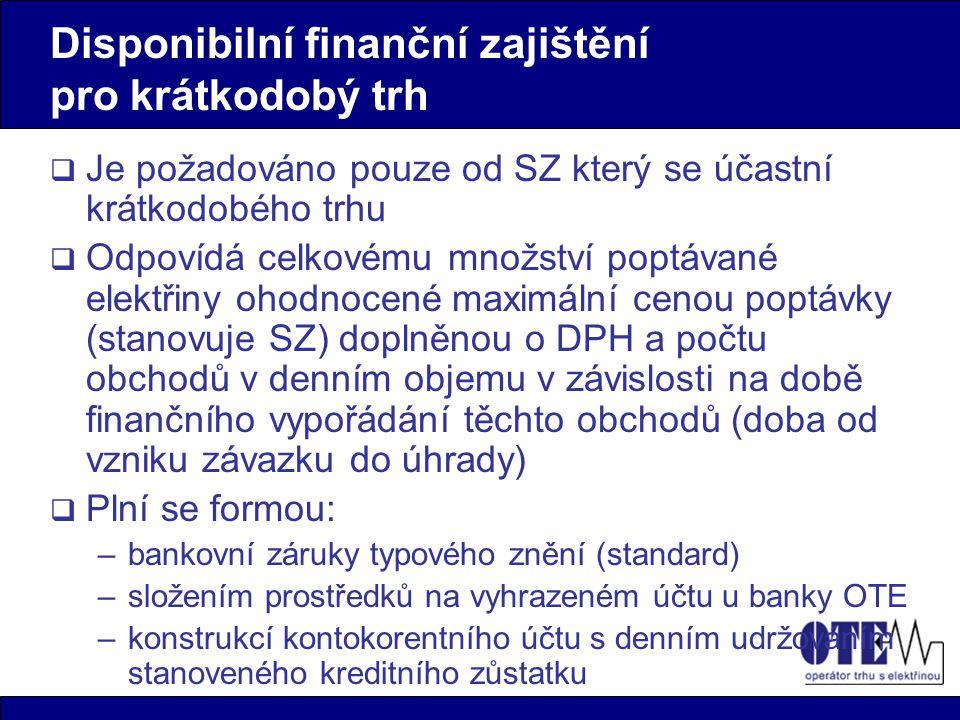 Disponibilní finanční zajištění pro krátkodobý trh