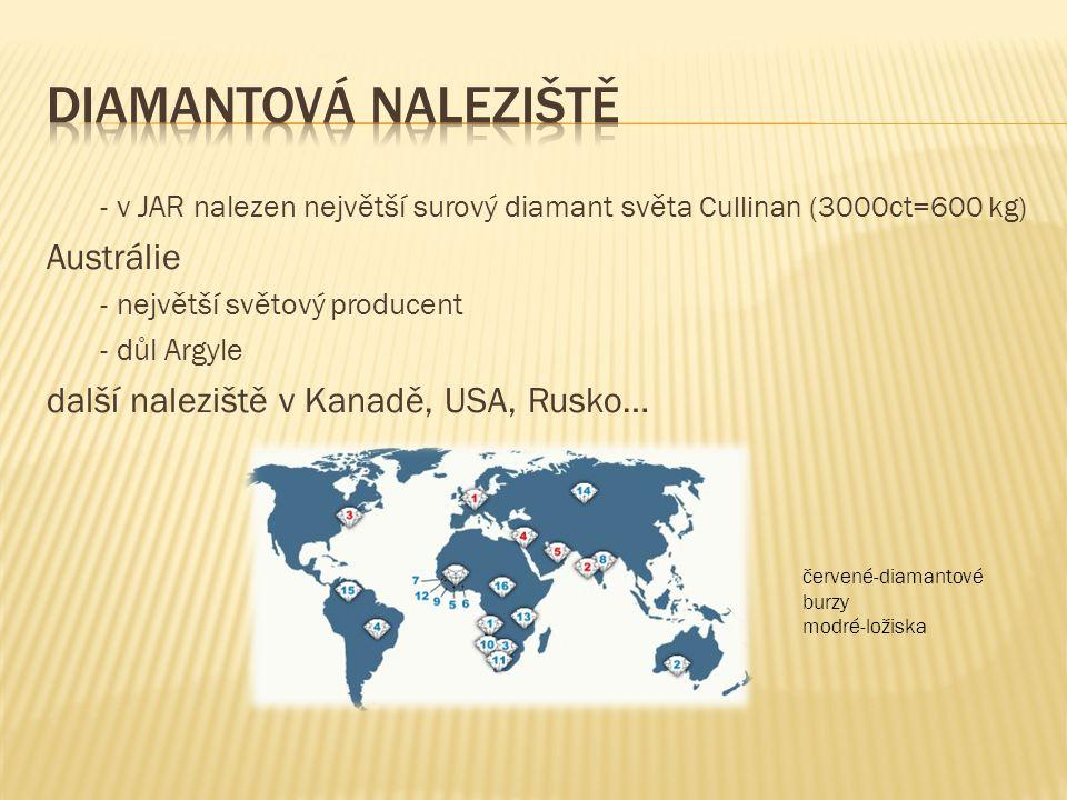 Diamantová naleziště Austrálie další naleziště v Kanadě, USA, Rusko…