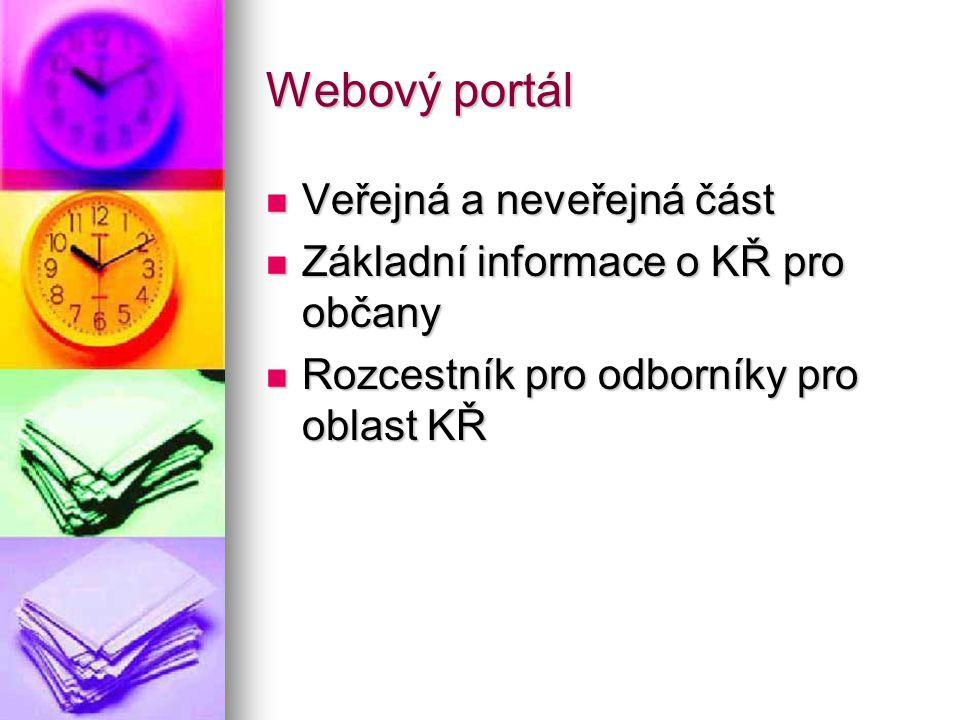 Webový portál Veřejná a neveřejná část