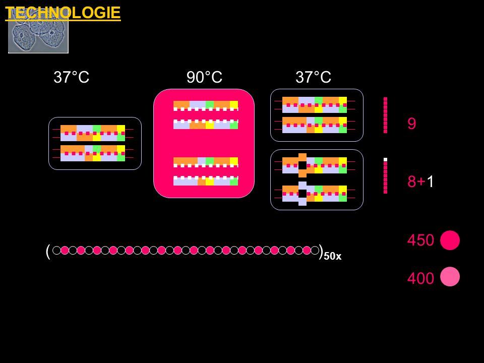 TECHNOLOGIE 37°C 90°C 37°C. 9.