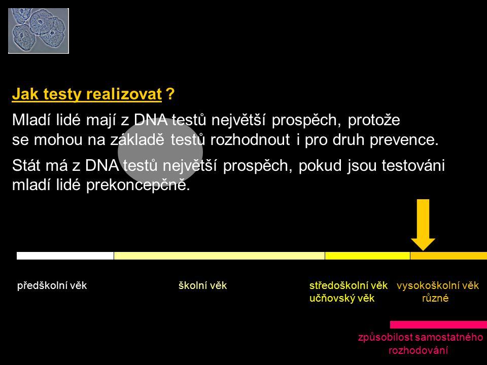 Mladí lidé mají z DNA testů největší prospěch, protože
