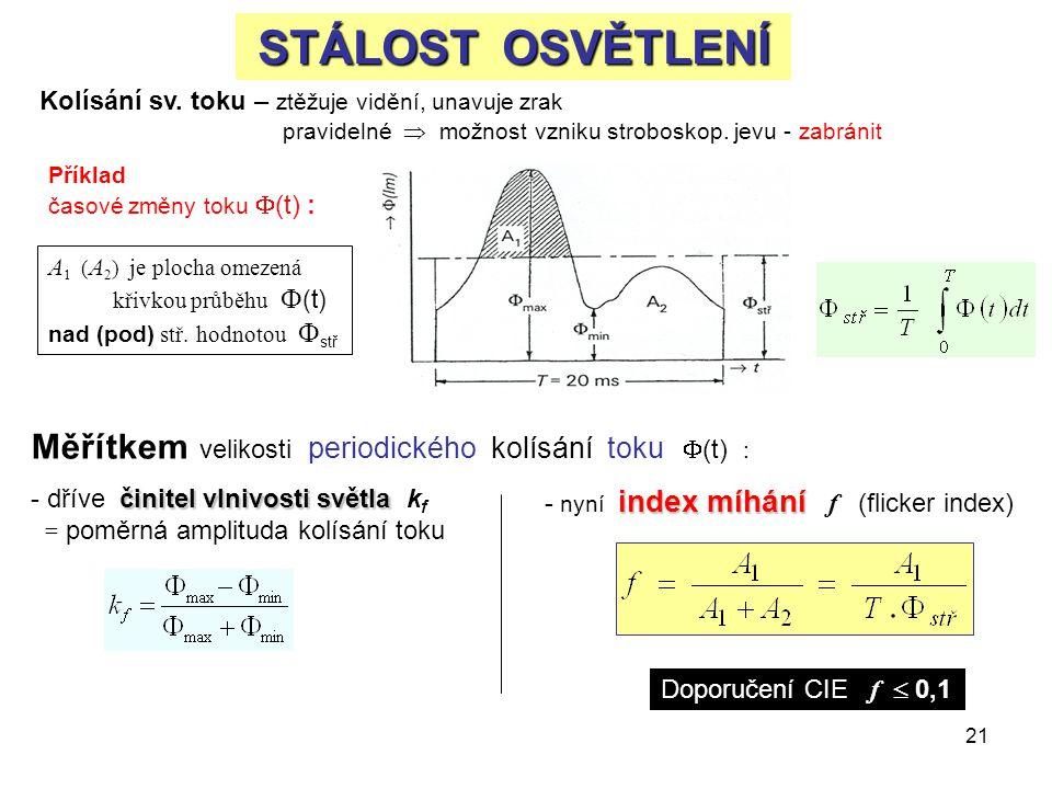STÁLOST OSVĚTLENÍ Měřítkem velikosti periodického kolísání toku (t) :