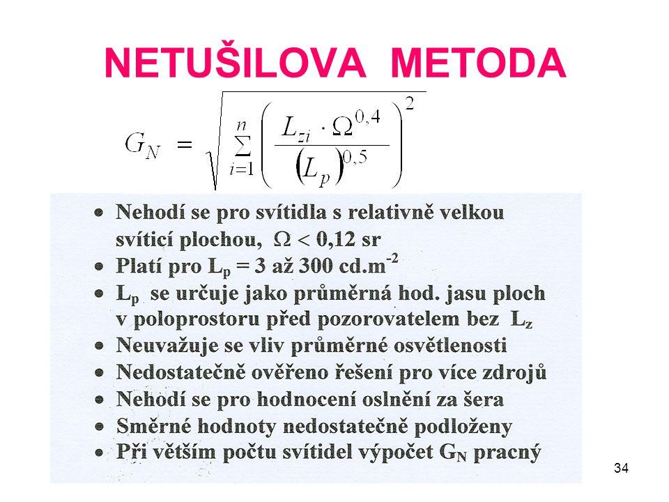 NETUŠILOVA METODA