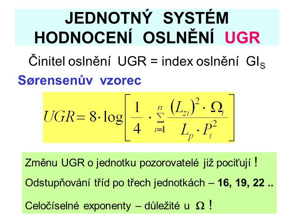 JEDNOTNÝ SYSTÉM HODNOCENÍ OSLNĚNÍ UGR