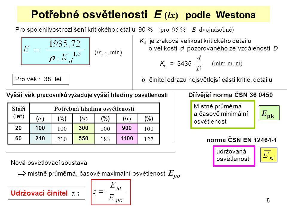 Potřebné osvětlenosti E (lx) podle Westona