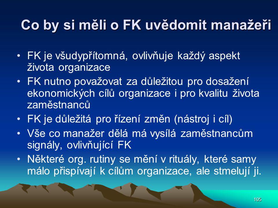 Co by si měli o FK uvědomit manažeři