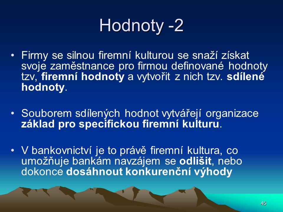 Hodnoty -2