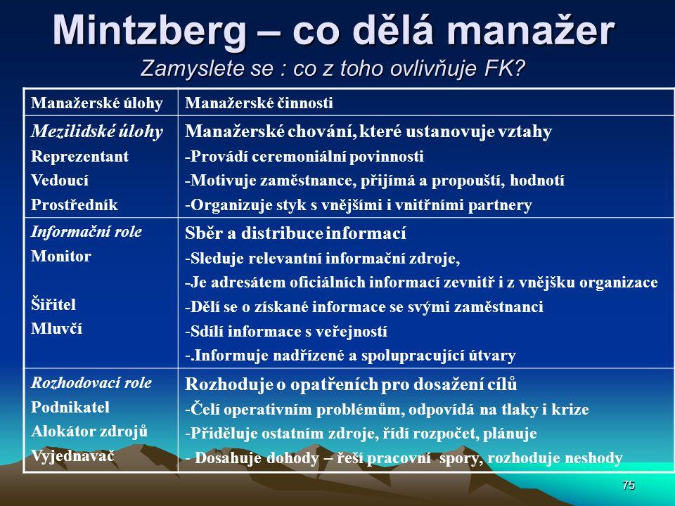 Mintzberg – co dělá manažer Zamyslete se : co z toho ovlivňuje FK