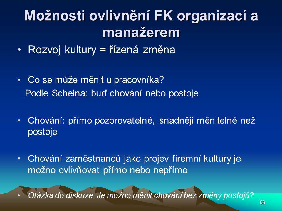 Možnosti ovlivnění FK organizací a manažerem