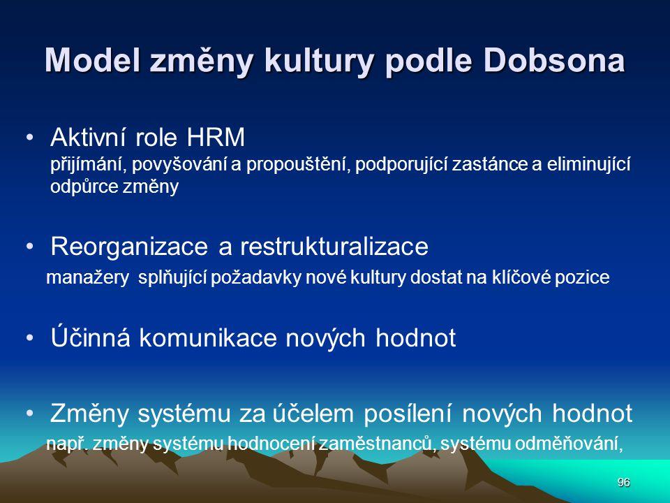 Model změny kultury podle Dobsona