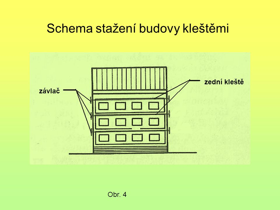 Schema stažení budovy kleštěmi