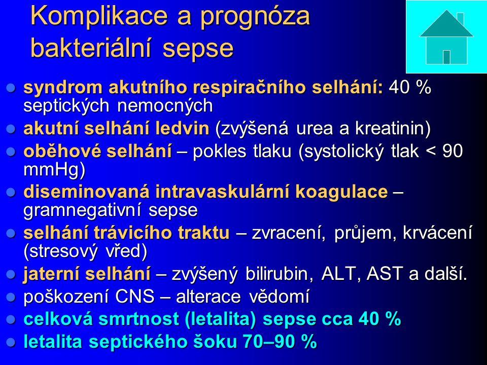 Komplikace a prognóza bakteriální sepse
