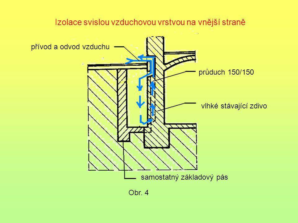 Izolace svislou vzduchovou vrstvou na vnější straně