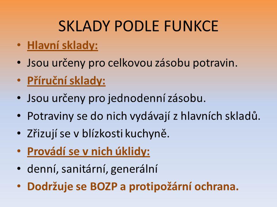 SKLADY PODLE FUNKCE Hlavní sklady: