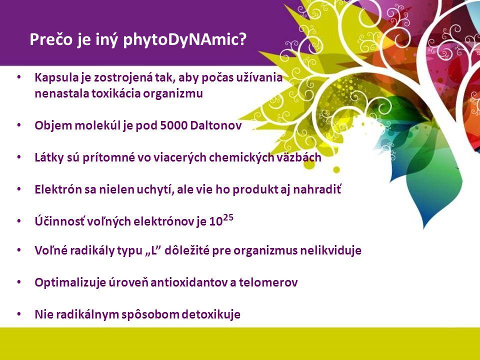 Prečo je iný phytoDyNAmic