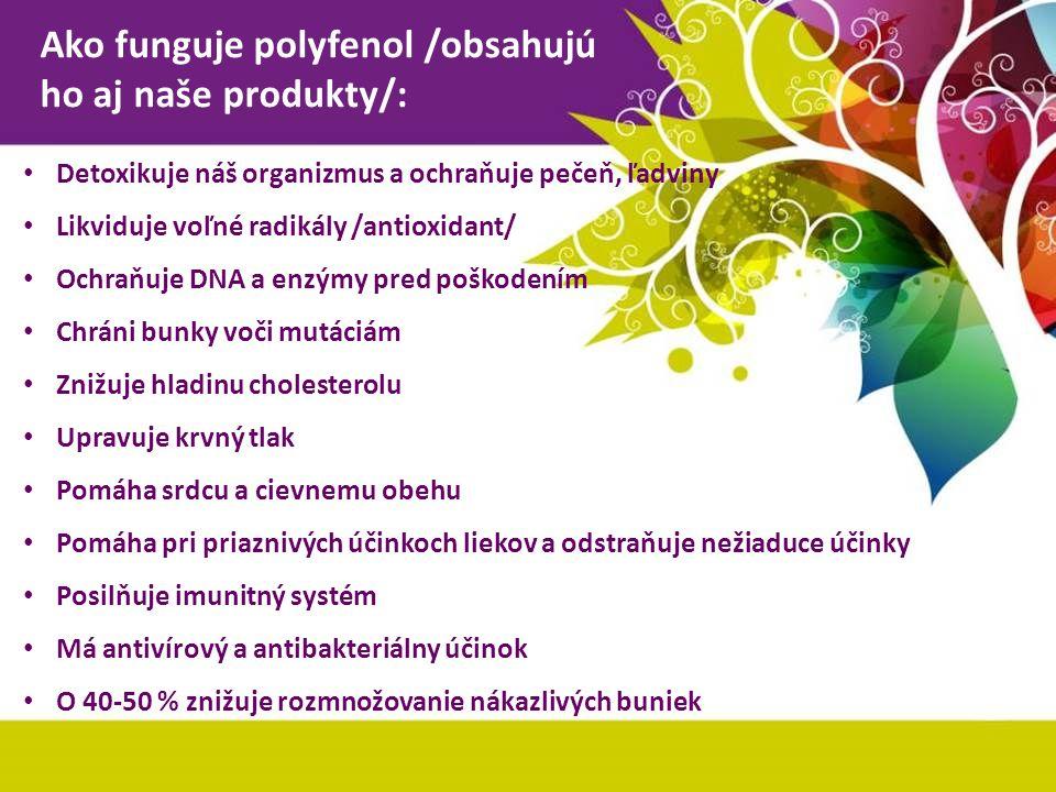 Ako funguje polyfenol /obsahujú ho aj naše produkty/: