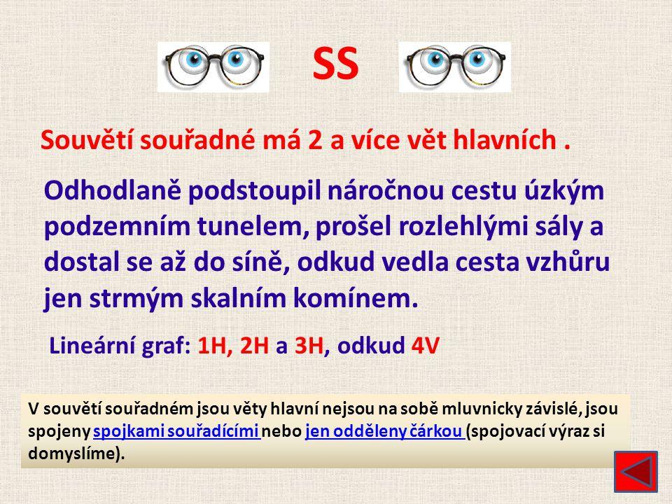 SS Souvětí souřadné má 2 a více vět hlavních .