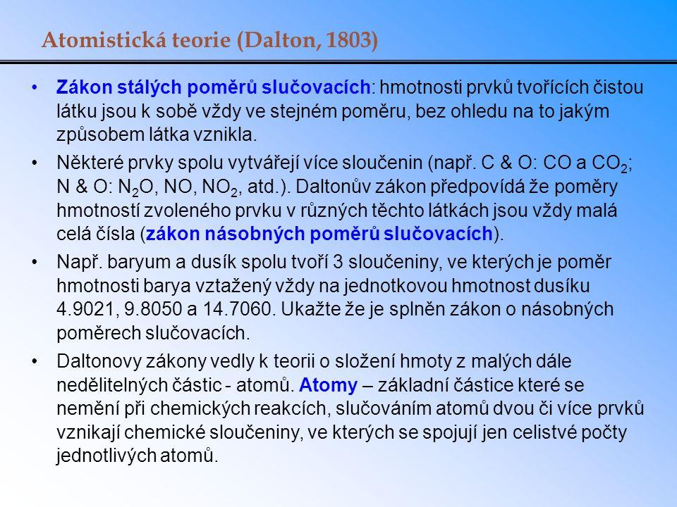 Atomistická teorie (Dalton, 1803)