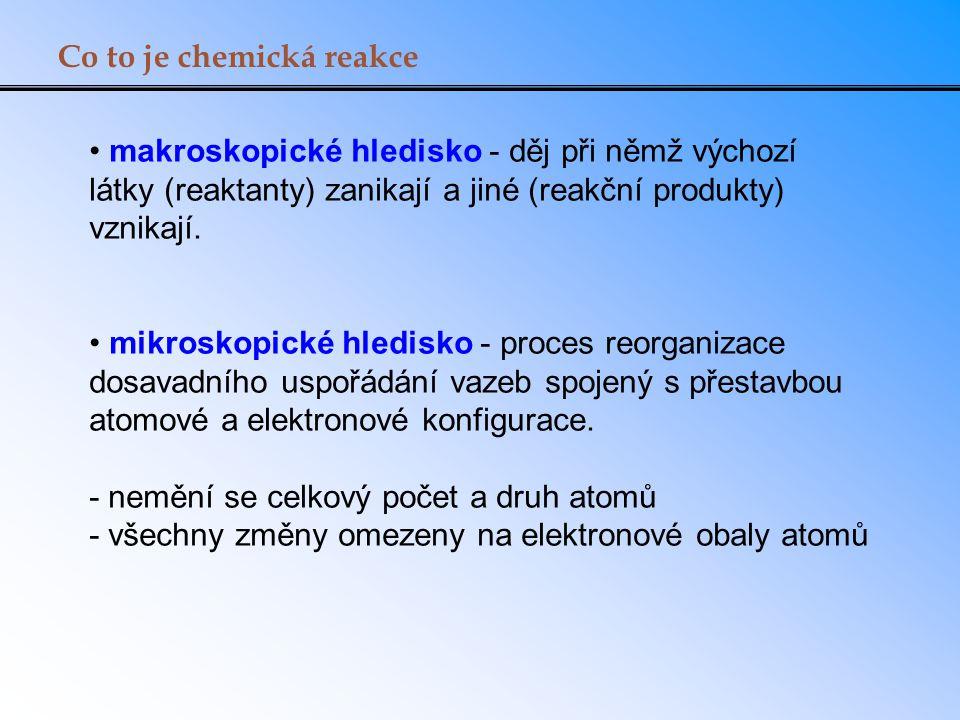 Co to je chemická reakce