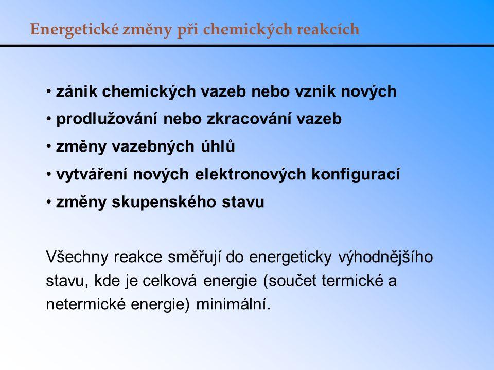 Energetické změny při chemických reakcích