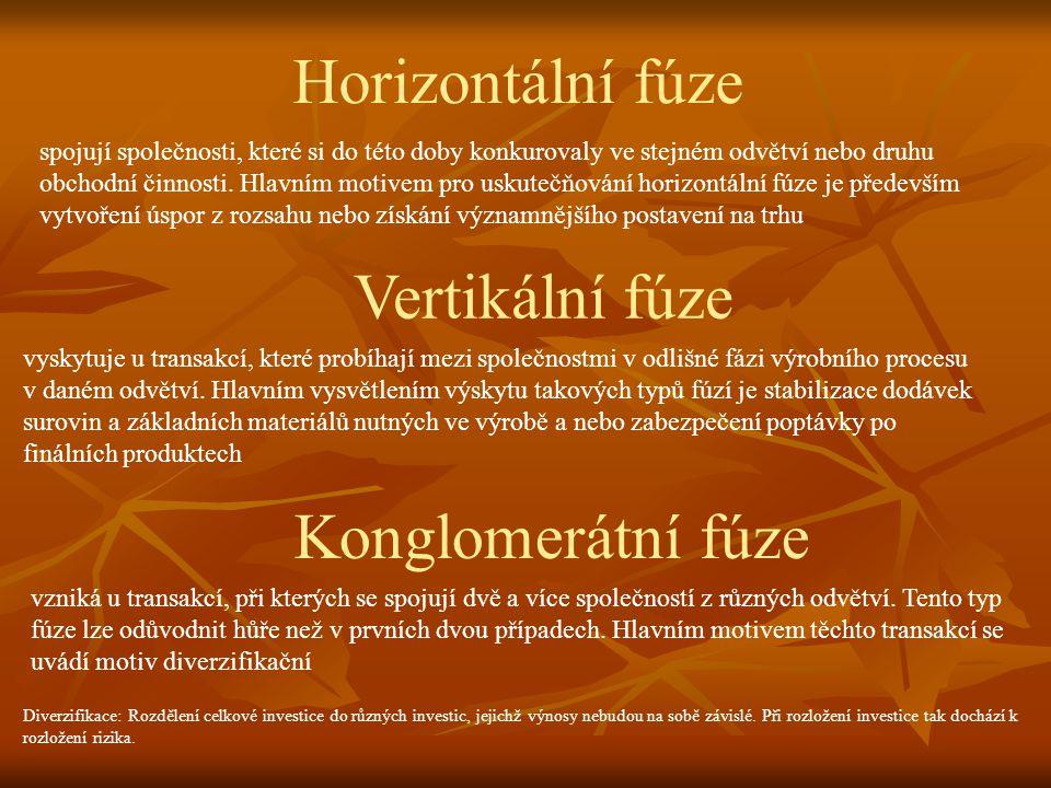 Horizontální fúze Vertikální fúze Konglomerátní fúze