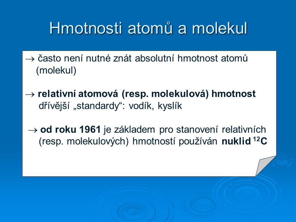 Hmotnosti atomů a molekul