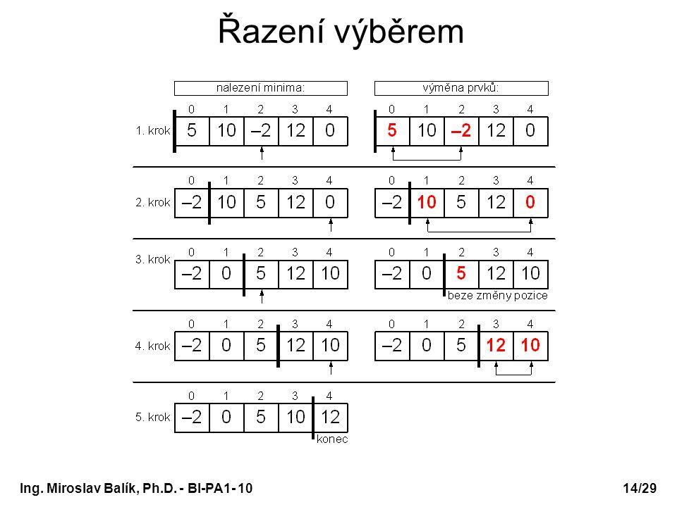 Řazení výběrem Ing. Miroslav Balík, Ph.D. - BI-PA1- 10 Bi-PA1