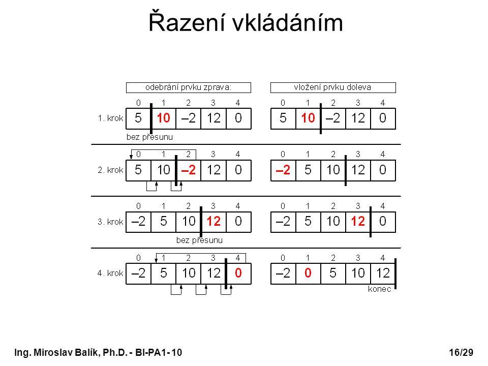 Řazení vkládáním Ing. Miroslav Balík, Ph.D. - BI-PA1- 10 Bi-PA1