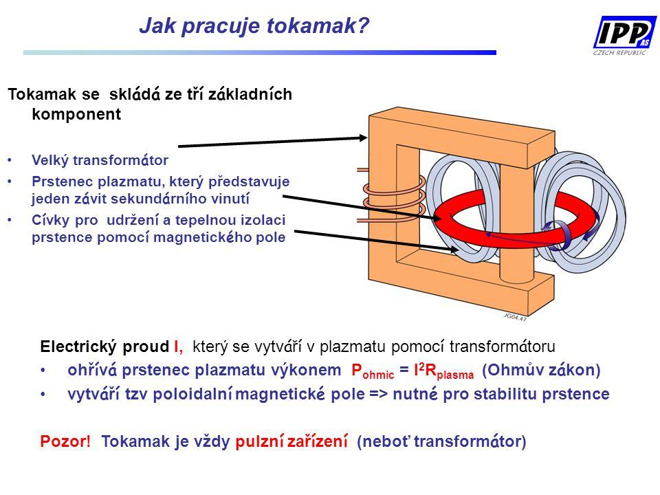 Jak pracuje tokamak Tokamak se skládá ze tří základních komponent