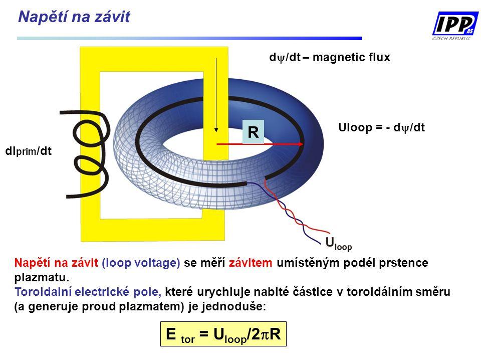 Napětí na závit R E tor = Uloop/2pR dy/dt – magnetic flux