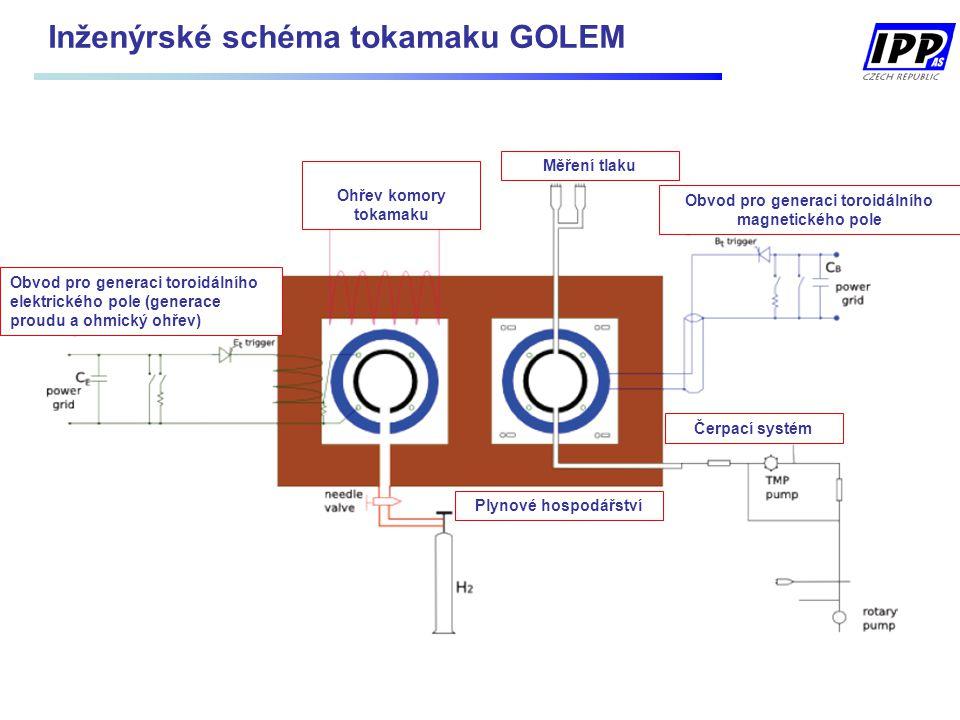 Inženýrské schéma tokamaku GOLEM