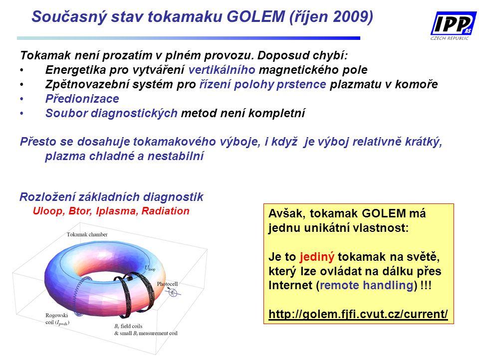 Rozložení základních diagnostik Uloop, Btor, Iplasma, Radiation