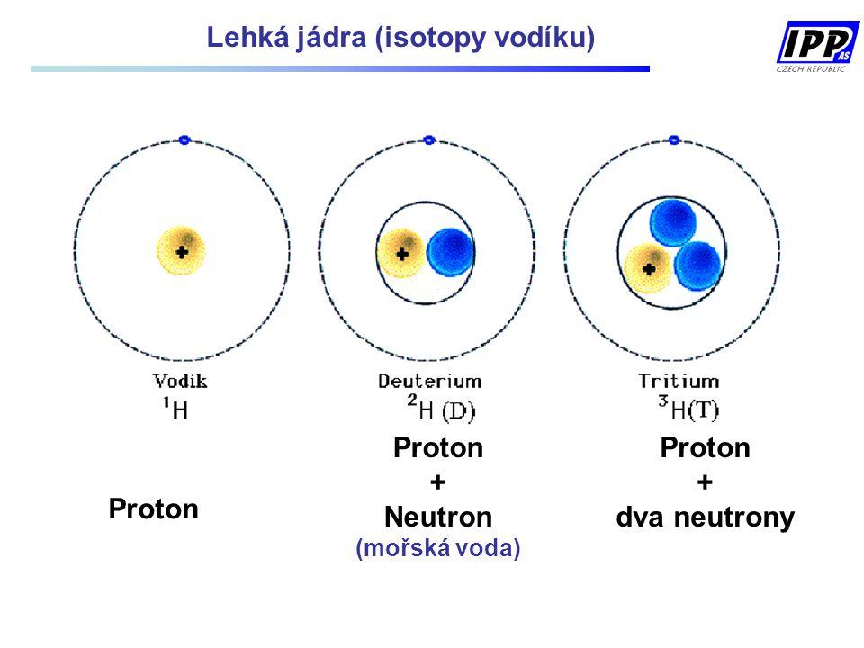 Lehká jádra (isotopy vodíku)