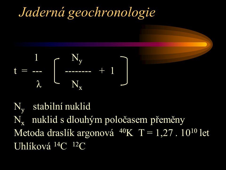 Jaderná geochronologie