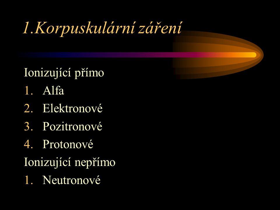 1.Korpuskulární záření Ionizující přímo Alfa Elektronové Pozitronové