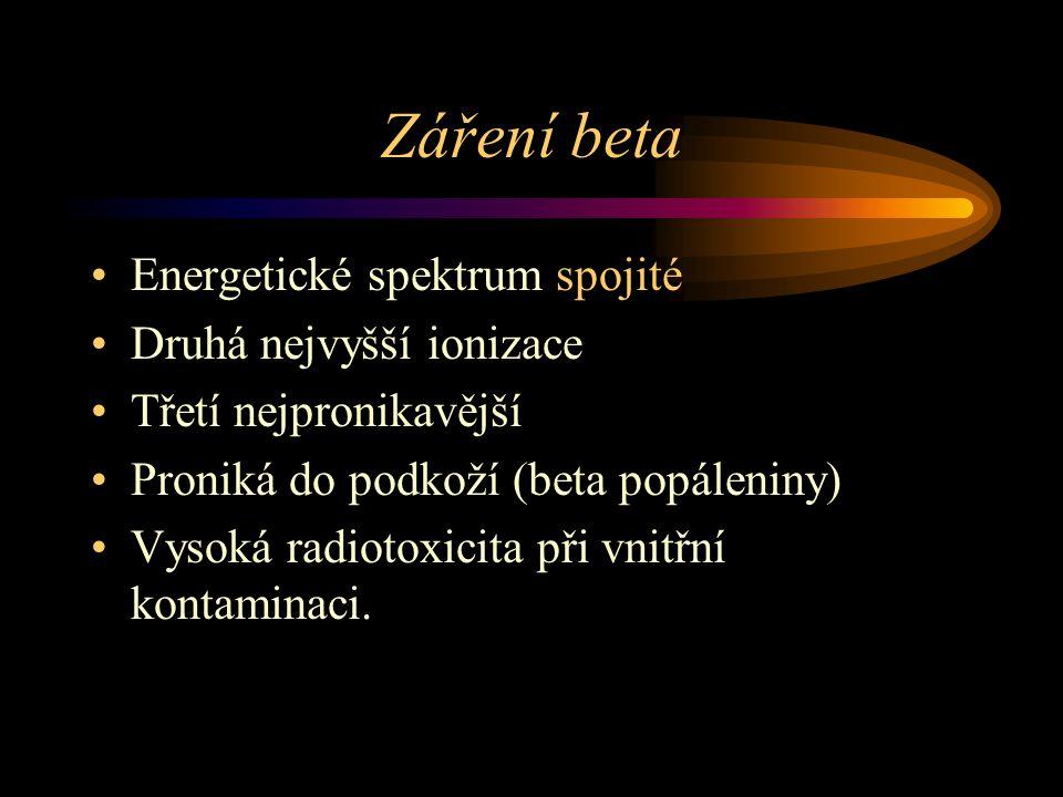 Záření beta Energetické spektrum spojité Druhá nejvyšší ionizace